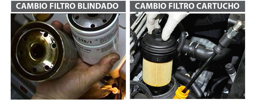 cambio filtros aceite