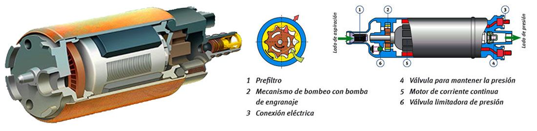 bomba gasolina eléctrica