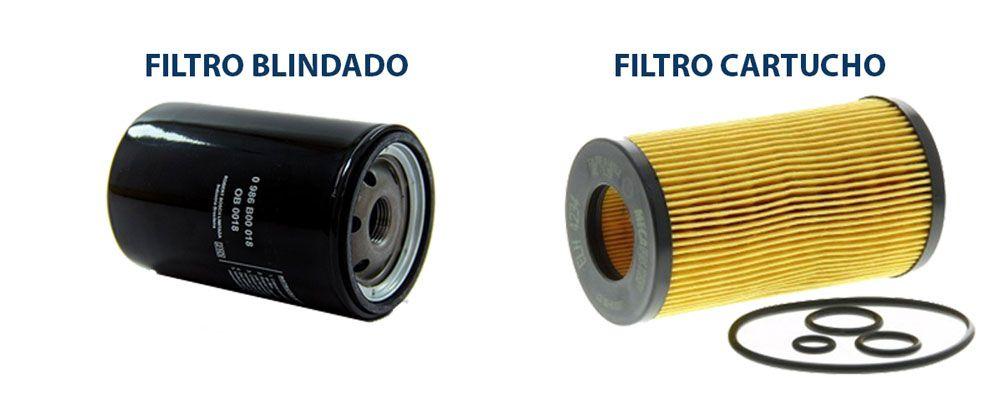 Filtro blindado y filtro cartucho