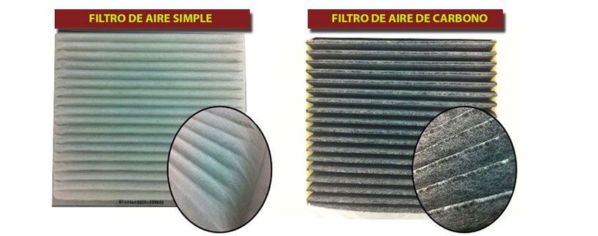 Filtro simple y filtro carbon