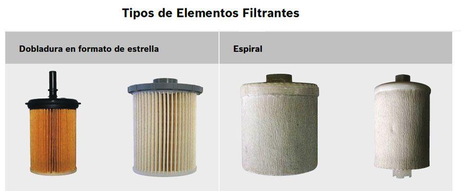 Tipos de elementos filtrantes