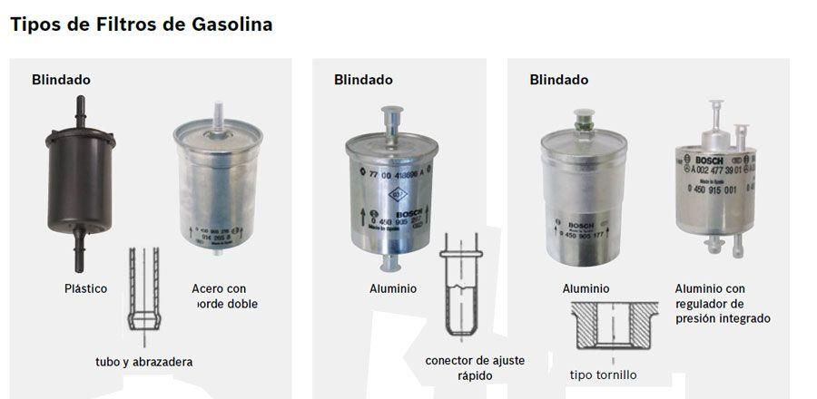 Tipos de filtros combustible gasolina